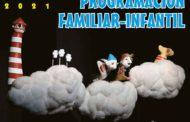 Programación del Teatro San Francisco para los primeros meses de 2021